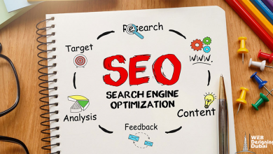 Photo of How SEO plays A dynamic role to augment your website ranking?