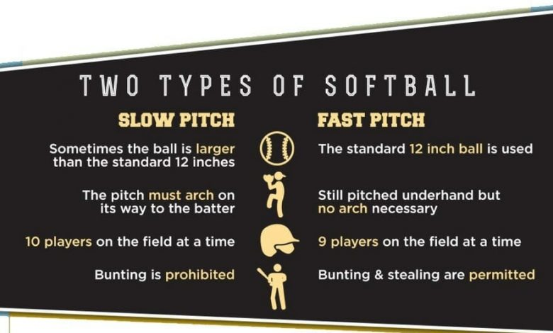 What is the Difference Between Fastpitch and Slowpitch Softball Bats