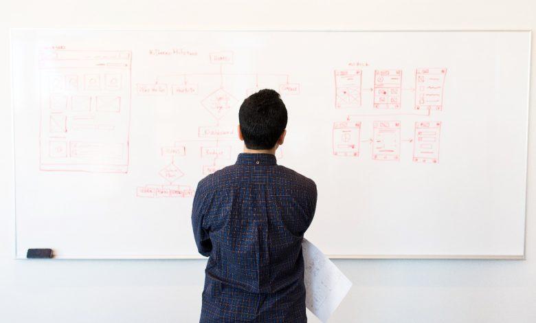 software Companies - successful software entrepreneurs