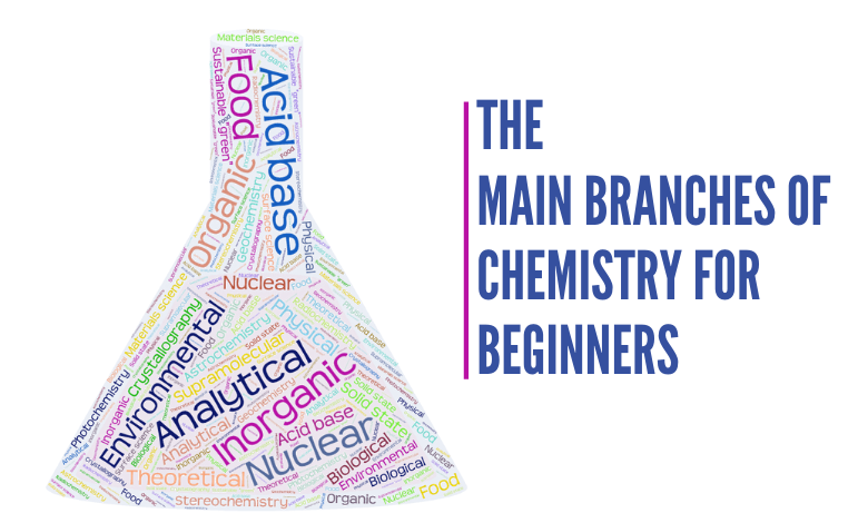 The Main Branches of Chemistry for Beginners