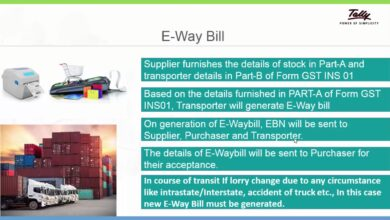 Photo of E-Way Bill Rules And Generation Process Explained