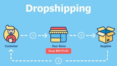 Photo of What is Dropshipping Business? Explained in Detail