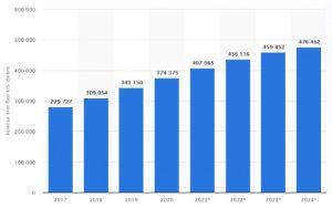 e-commerce app development company Mobilecoderz
