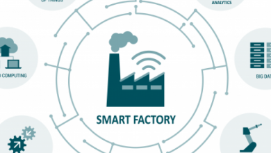 Photo of Smart Factory Market Forecast, Size, Trends