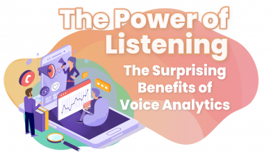 Photo of Getting the Most From Voice Analytics