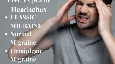 Photo of What is the Best Migraine Treatment?