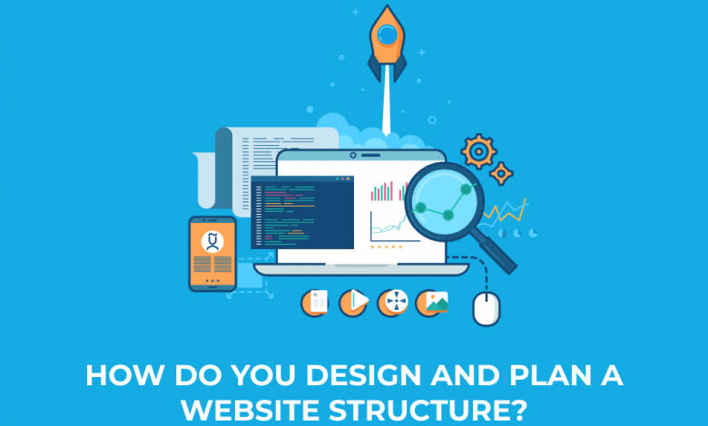 Design and Plan Website Structure
