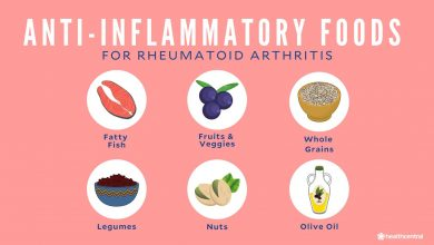 Photo of Anti-inflammatory diet recipes: What are the best Options for Rheumatic Arthritis