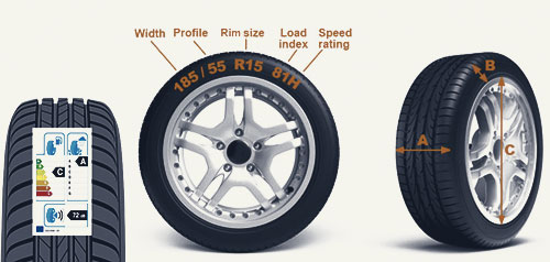How to choose perfect tyres for vehicles