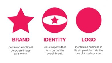 Photo of 5 Reasons Why Your Brand Needs a Kick-Ass Logo?