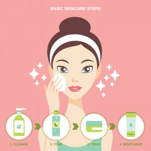 skin care products supplier